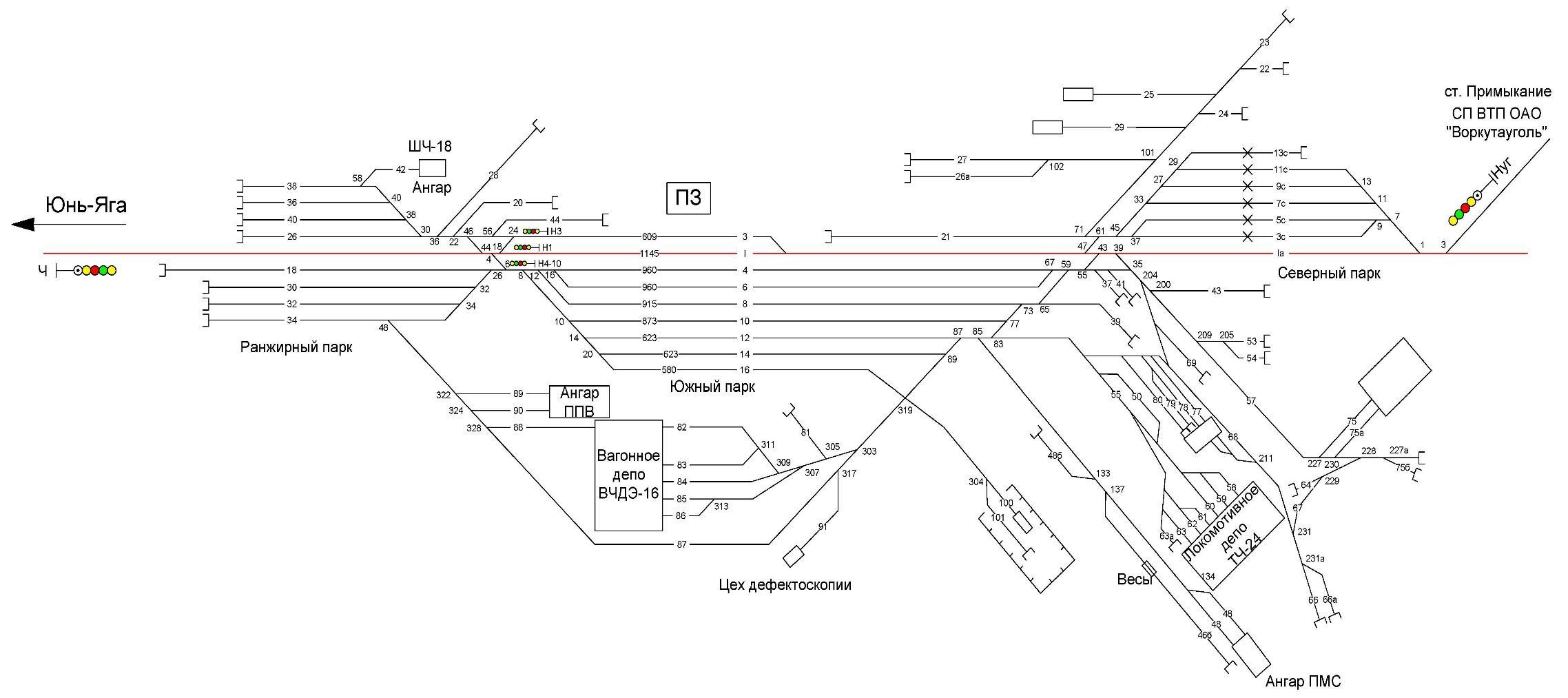 Железнодорожная станция путевая схема