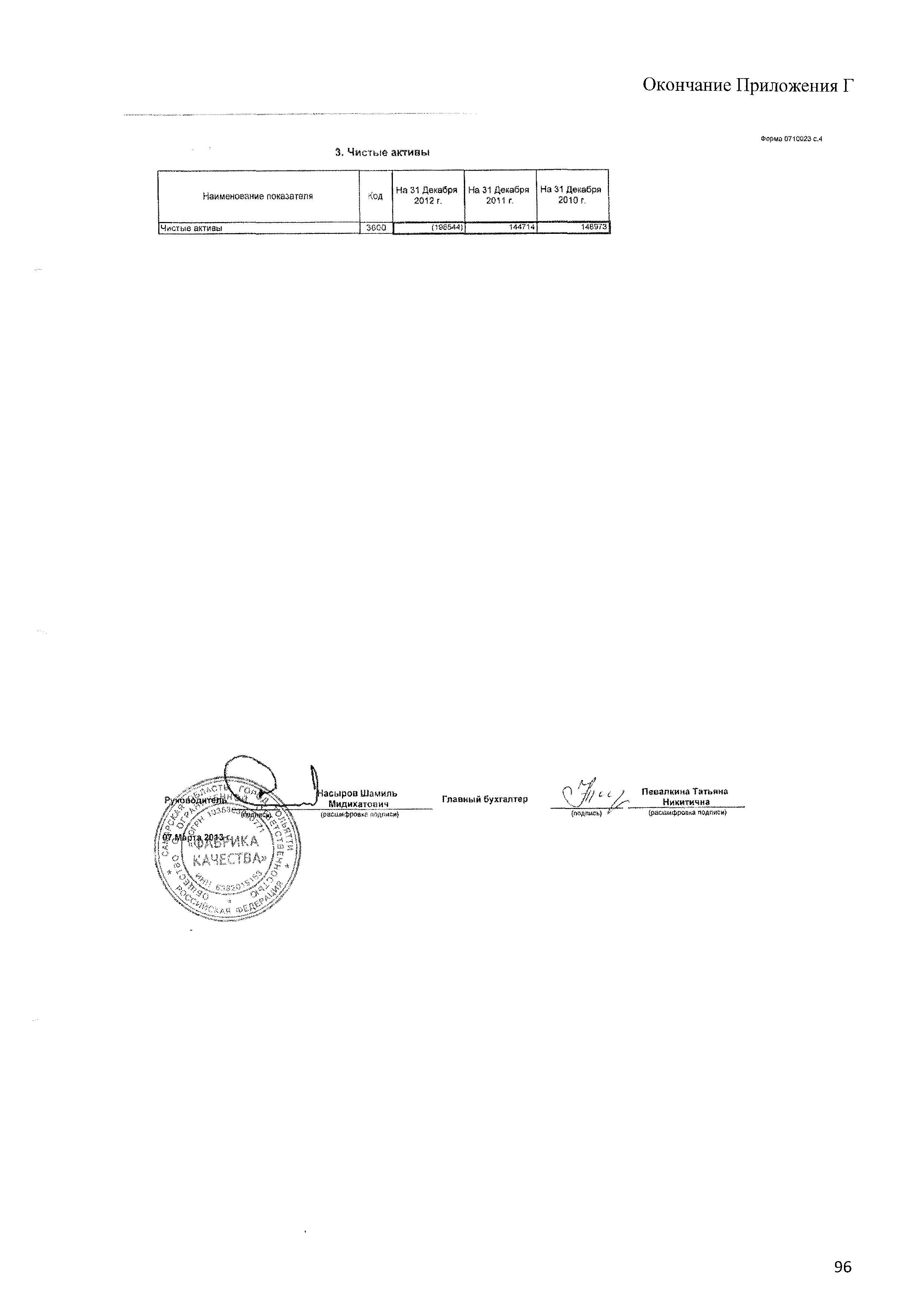 Оценка кредитоспособности ооо фабрика качества  93