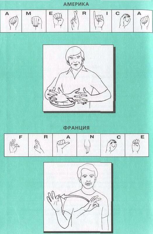 Книги по жестовой речи скачать
