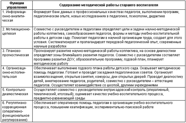 imc plan 2 essay