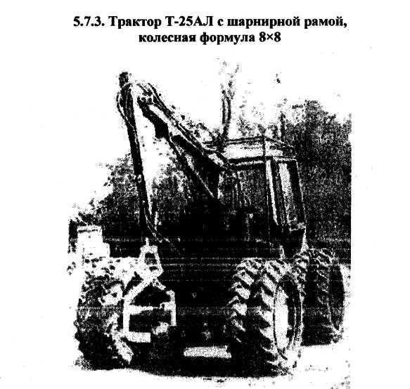 Тракторы - Доработка моделей, советы, фото