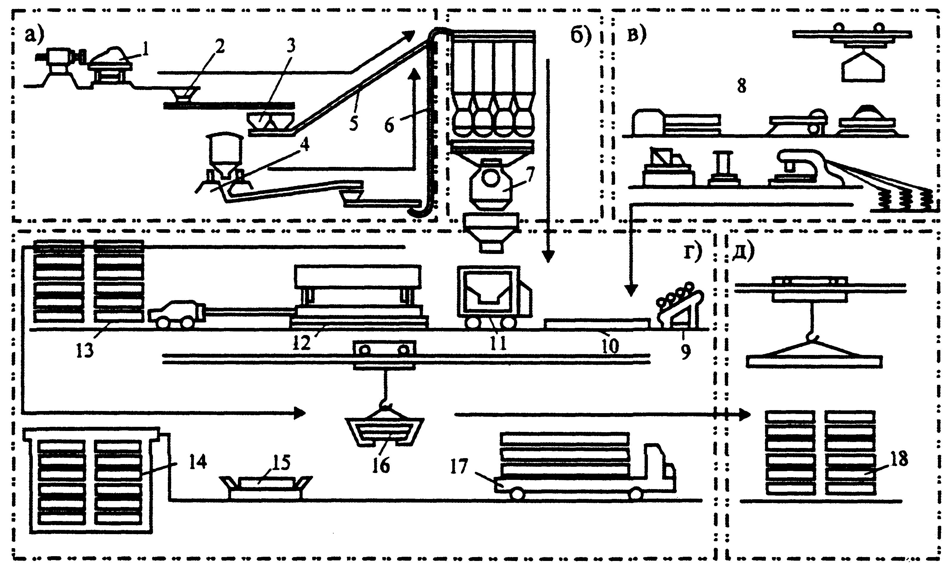 Процесс изготовления жби скачать железобетонные конструкции улицкий