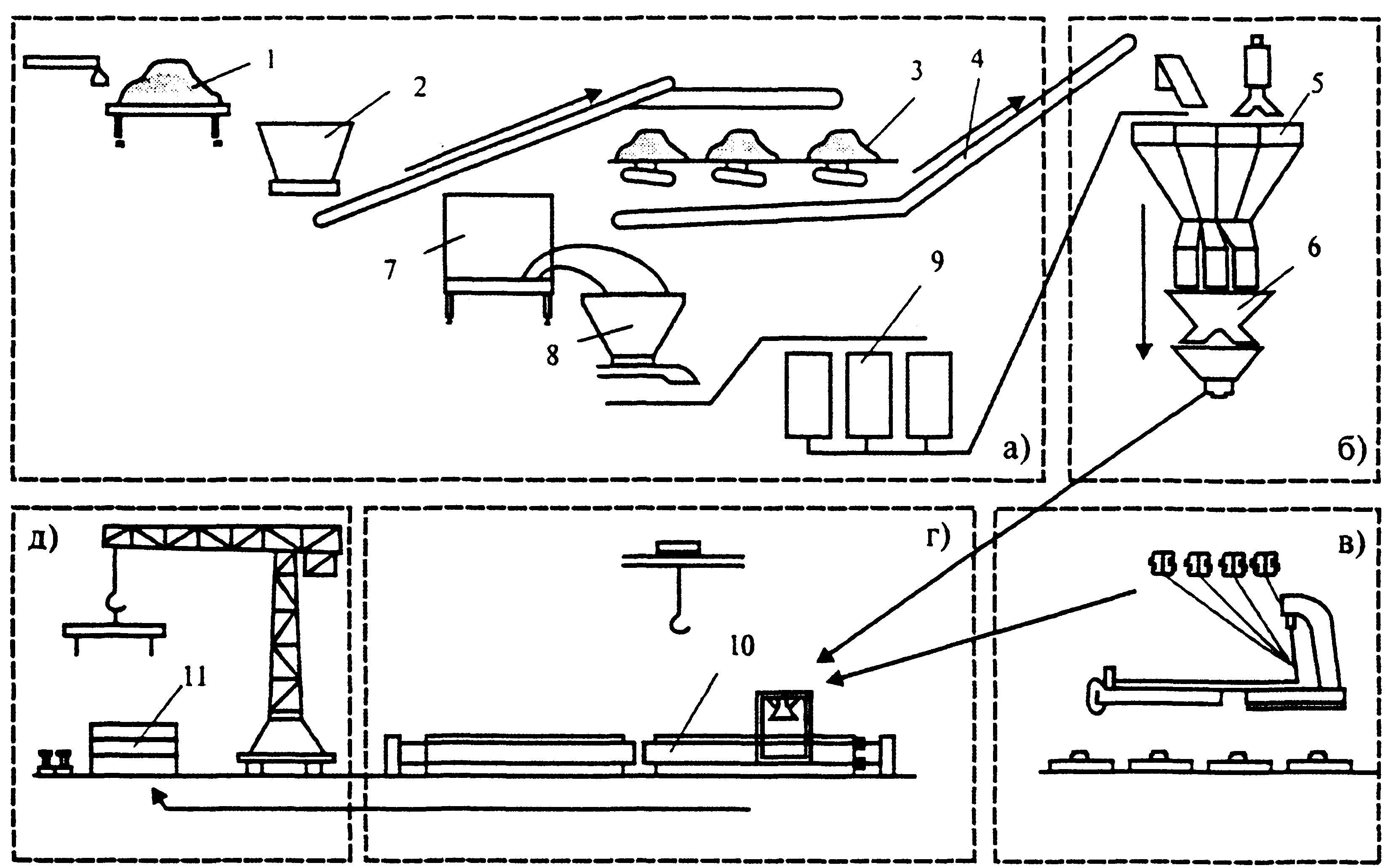 Контроль качества жби екатеринбург жби мегамарт