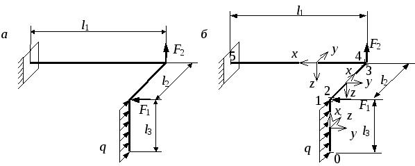 Решение задач в стержень решение задач с двумя неизвестными 5 класс