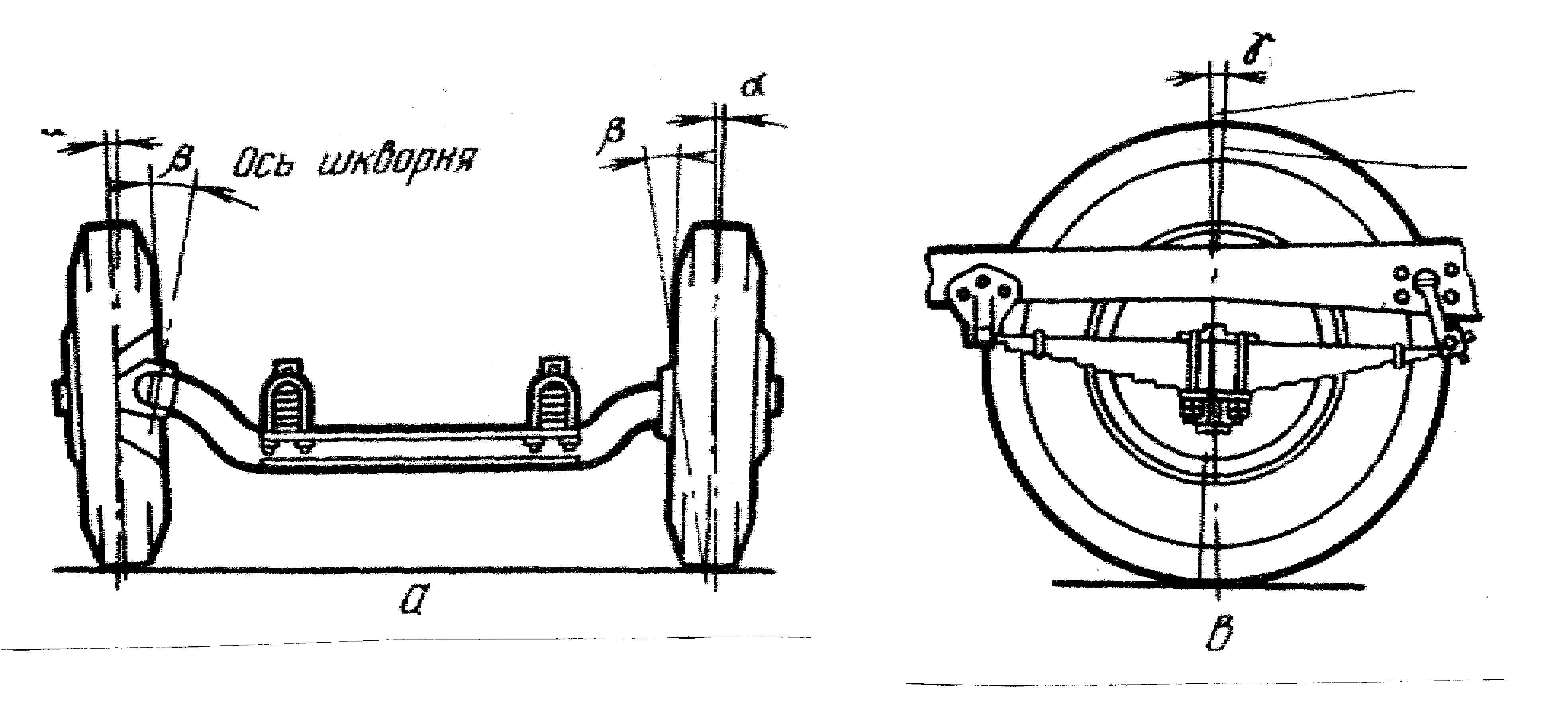 Схождение колес в домашних условиях ваз 133