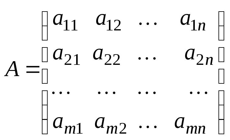 3 способа транспонирования данных в Excel 841