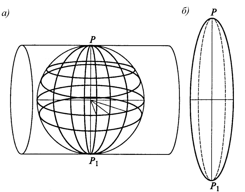 Реферат проекция гаусса крюгера 955