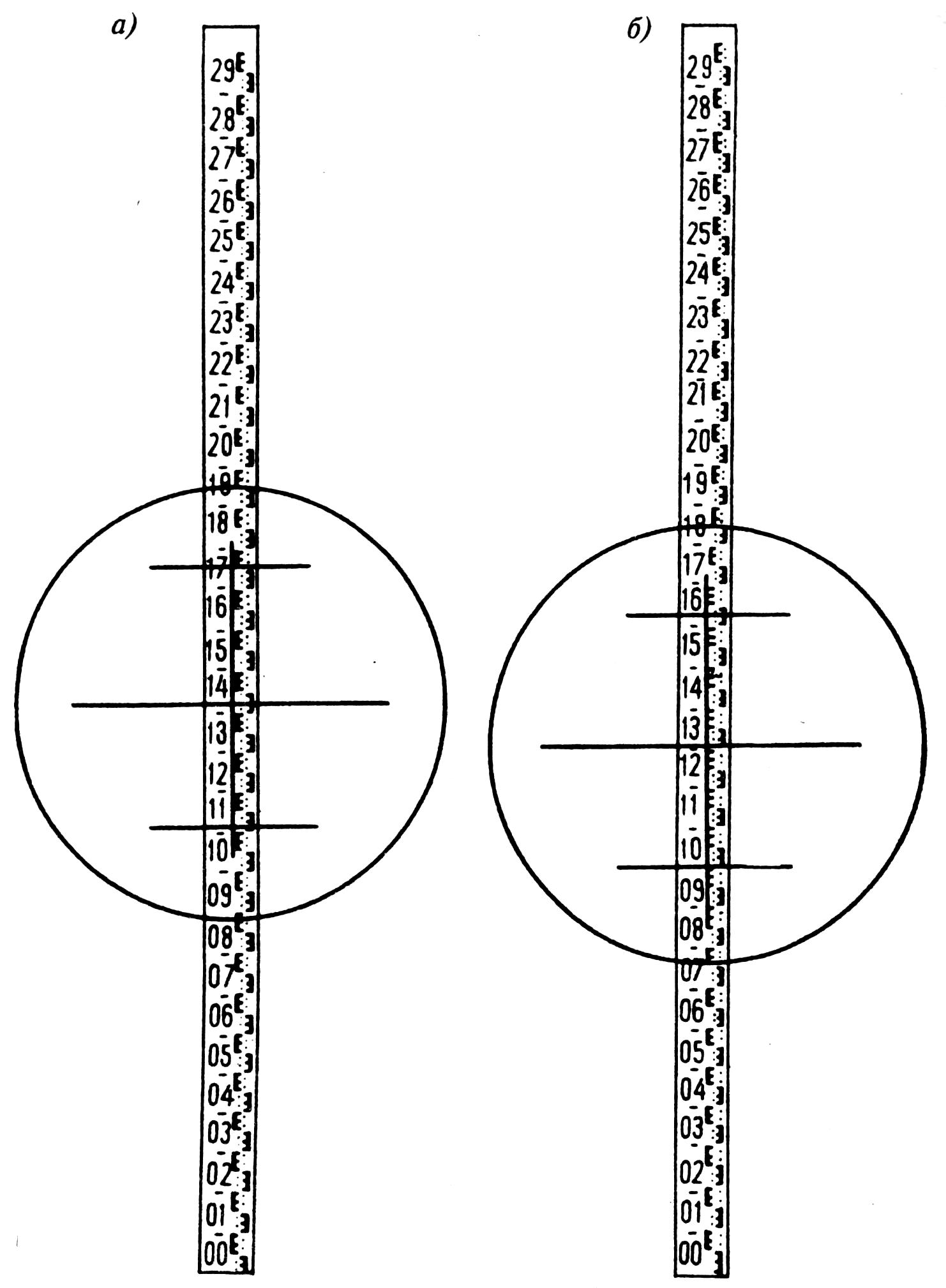 коттеджей, различие горизонтальной тахиометрический съемки пользователей персональных компьютеров