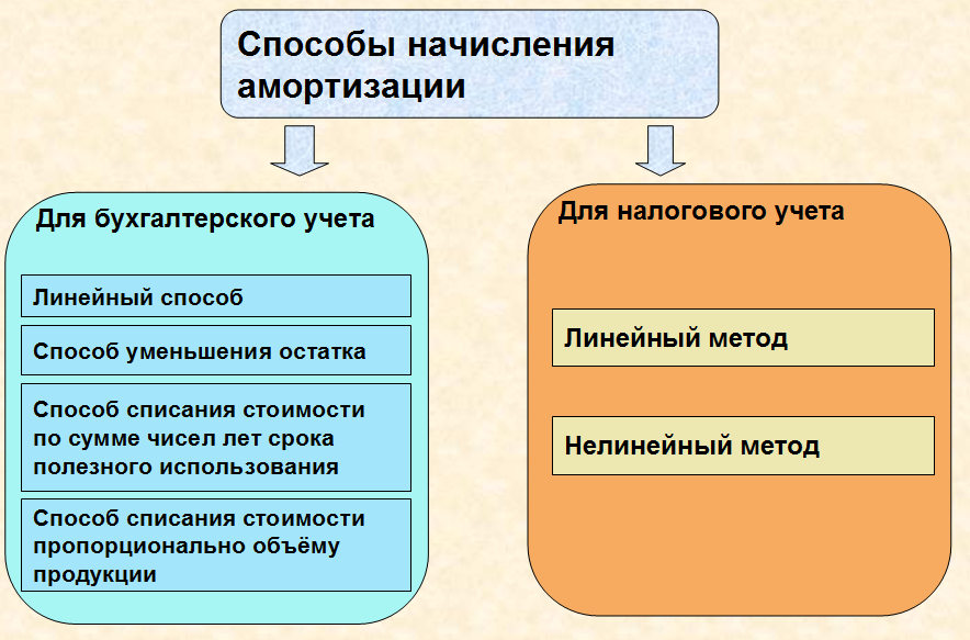 Договор между предприятием и работником о аренде атотранспорта