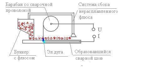 Сварочный аппарат элдуга стабилизатор напряжения 220в voto