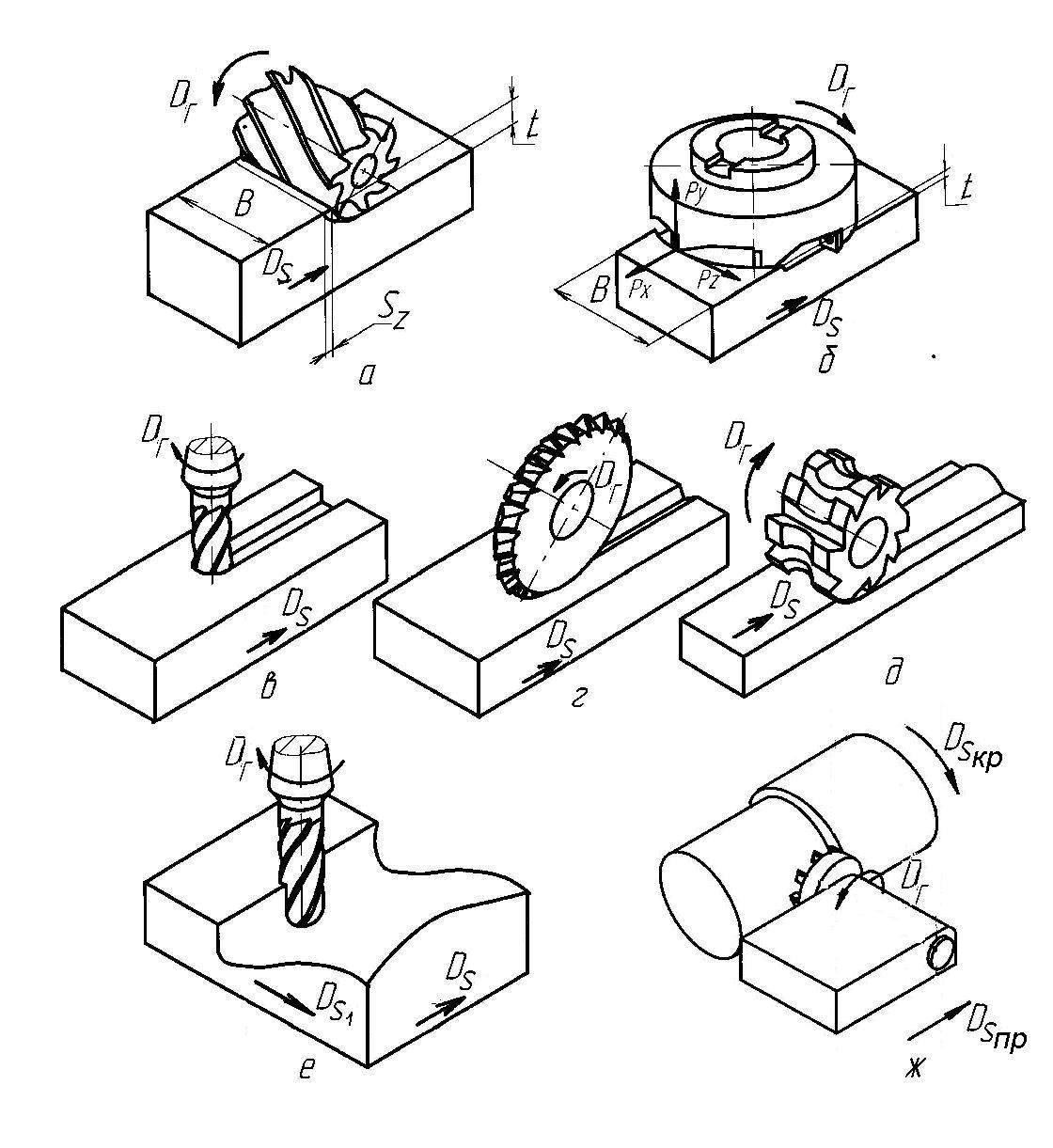 Как сделать потолок самому из гипсокартона на кухне