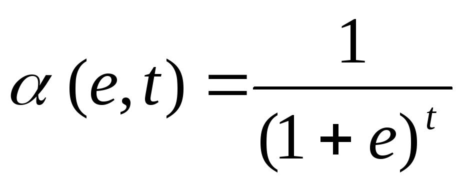 Как рассчитать капитальные вложения