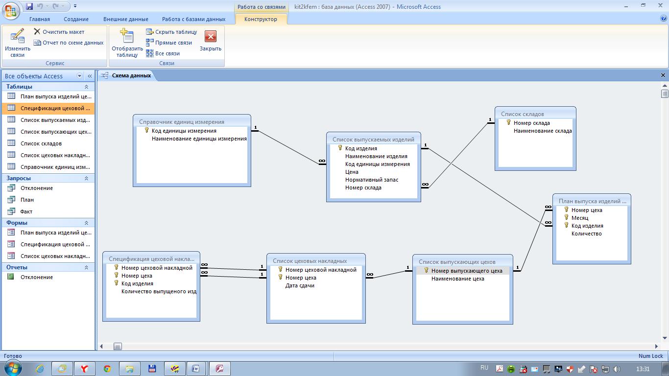 Как добавить таблицу на схему данных