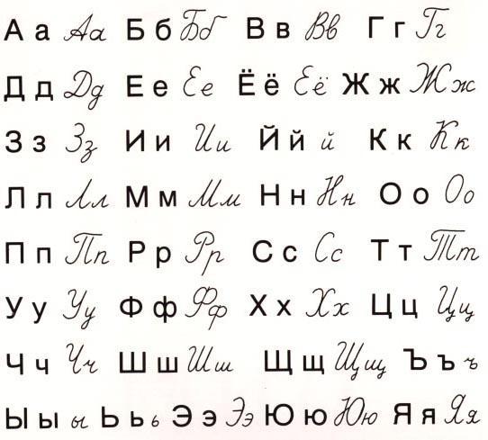 картинка алфавит русский