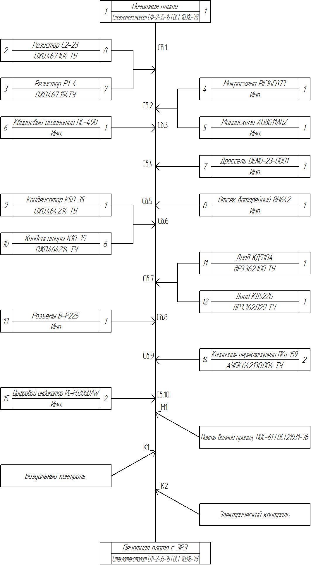 генераторы габ 2 т 230 м габаритные размеры схема справочник