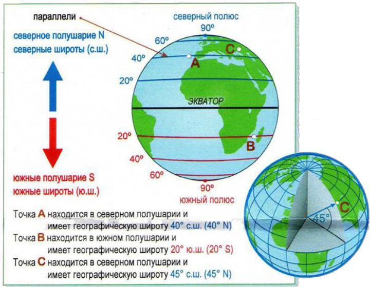 оригинальная фото геометрического значения параллель без лишних