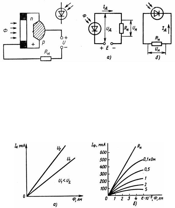 Фотодиод быстродействие схема