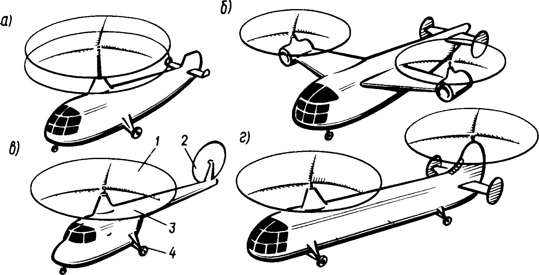 расчет легкого вертолета соосный схемы