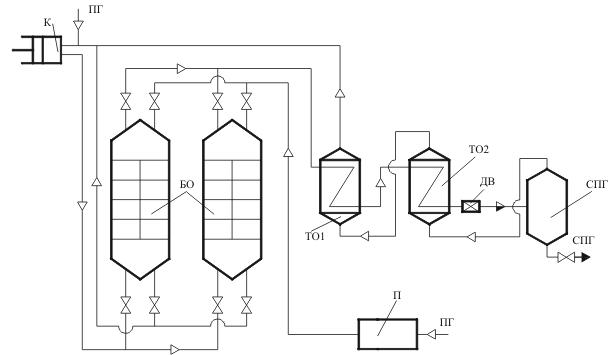 Теплообменники и дроссельный Пластины теплообменника Alfa Laval AQ8-FS Ижевск