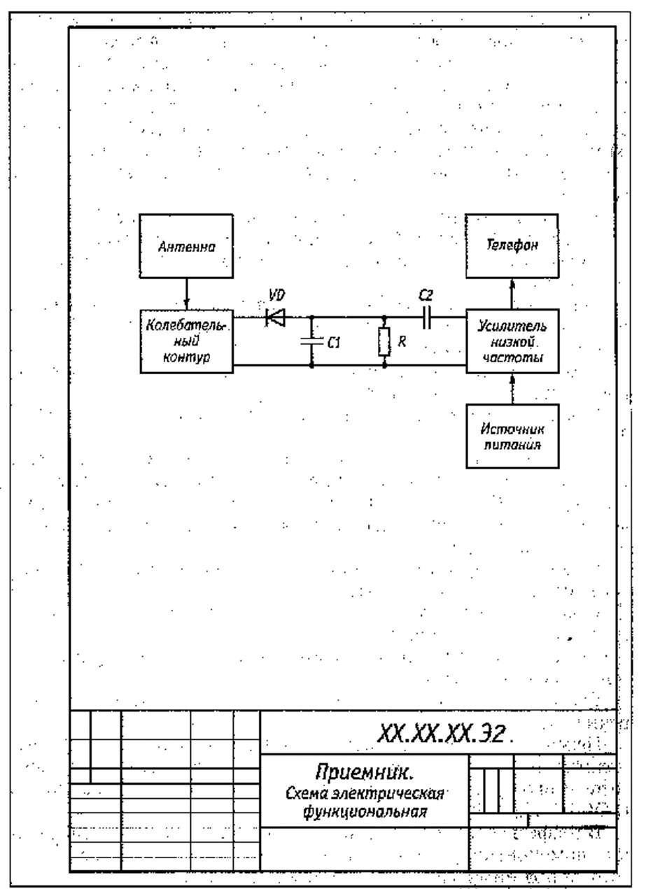 Схема симметричного шифрования