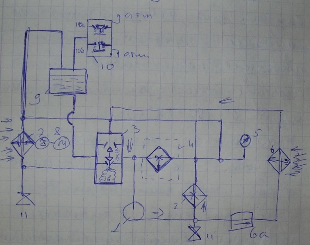 Схема системы охлаждения двигателя Принцип дейстивя и устройство системы охлаждения двигателя
