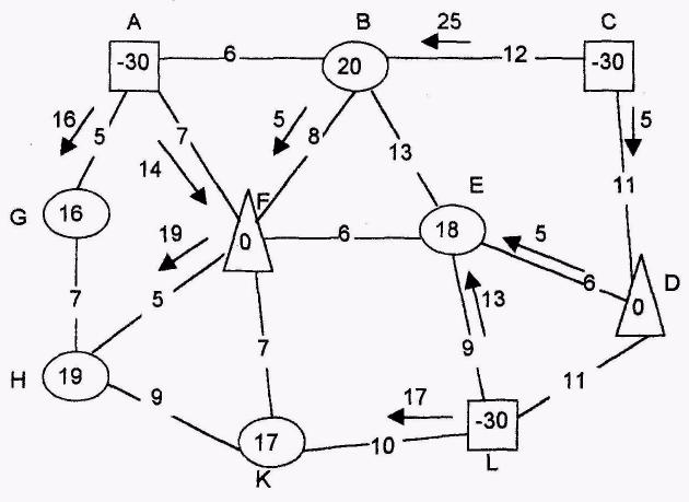 Решение транспортной задачи сетевой постановке онлайн техническая механика для чайников решение задач яблонский