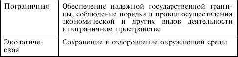 Реферат Важнейшей составляющей национальных интересов России является защита личности общества и государства от терроризма чрезвычайных ситуаций природного и