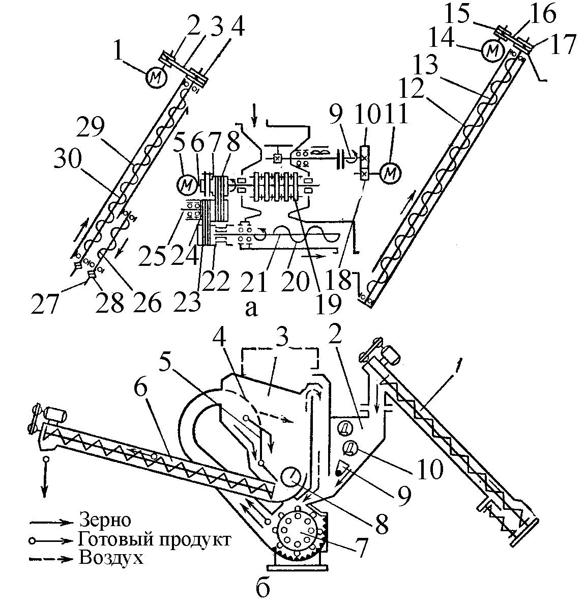 Унифицированная безрешетная дробилка дб-5 грохот инерционный в Салават