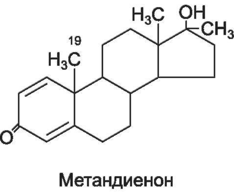 Эстрогены и гестагены