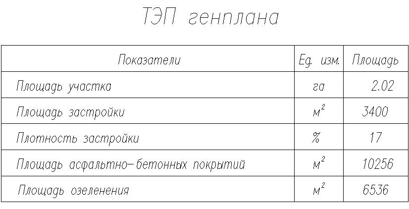 Гост 21. 108-78 система проектной документации для строительства.