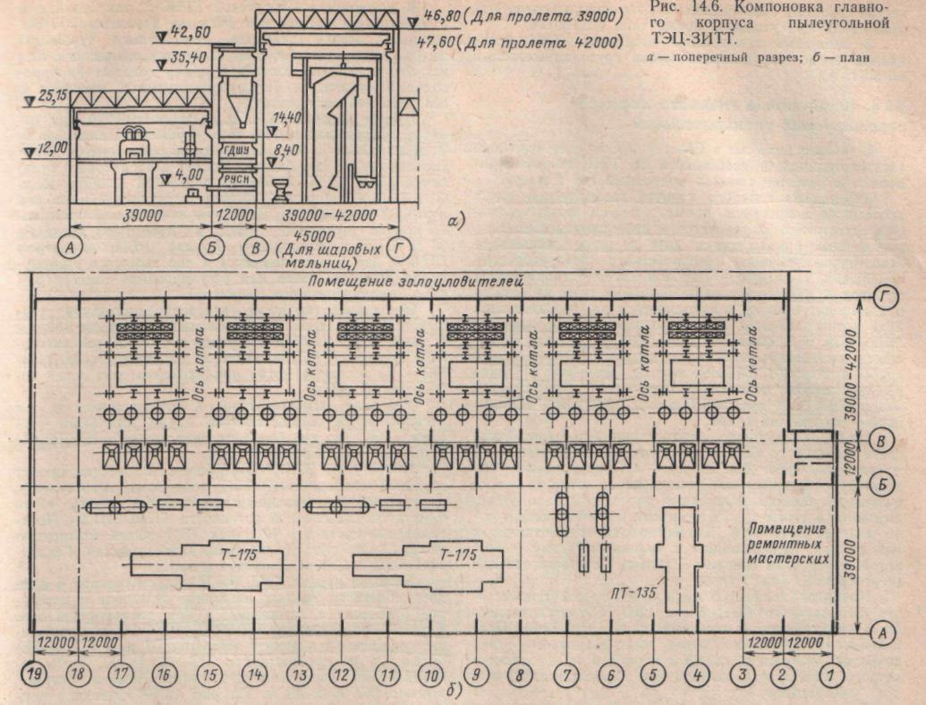 схема промышленно-отопительной тэц