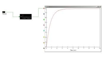 Часть Исследование систем управления уравнения в пакете vissim Звено запаздывания