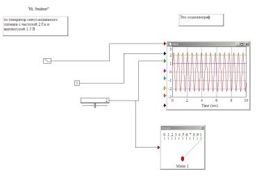 Часть Исследование систем управления уравнения в пакете vissim 6 0