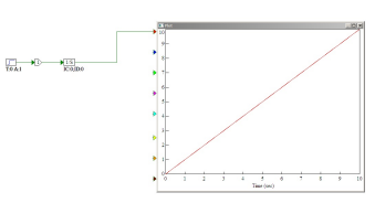 Часть Исследование систем управления уравнения в пакете vissim Апериодическое звено