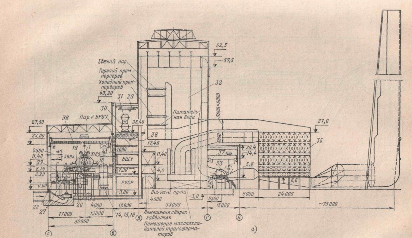 Схема выдачи сахалинской грэс 2