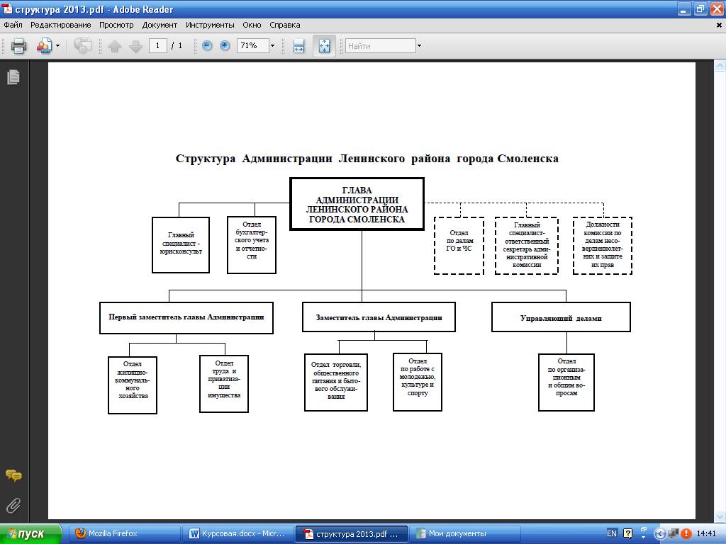 Ограничения связанные с муниципальной службой