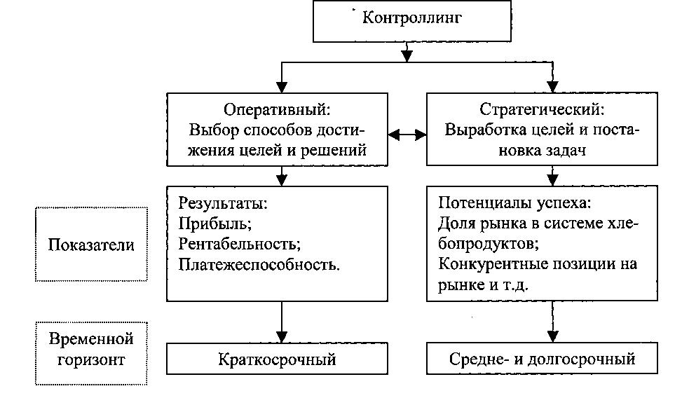 Журнал литературный и политический, издаваемый под редакцией м достоевского
