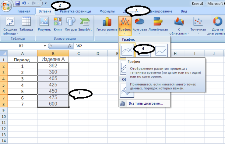 Методические указания по выполнения расчетной части курсовой работы Построение графика в excel