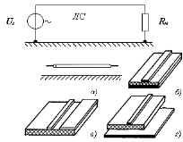 Линии связи и их схемы