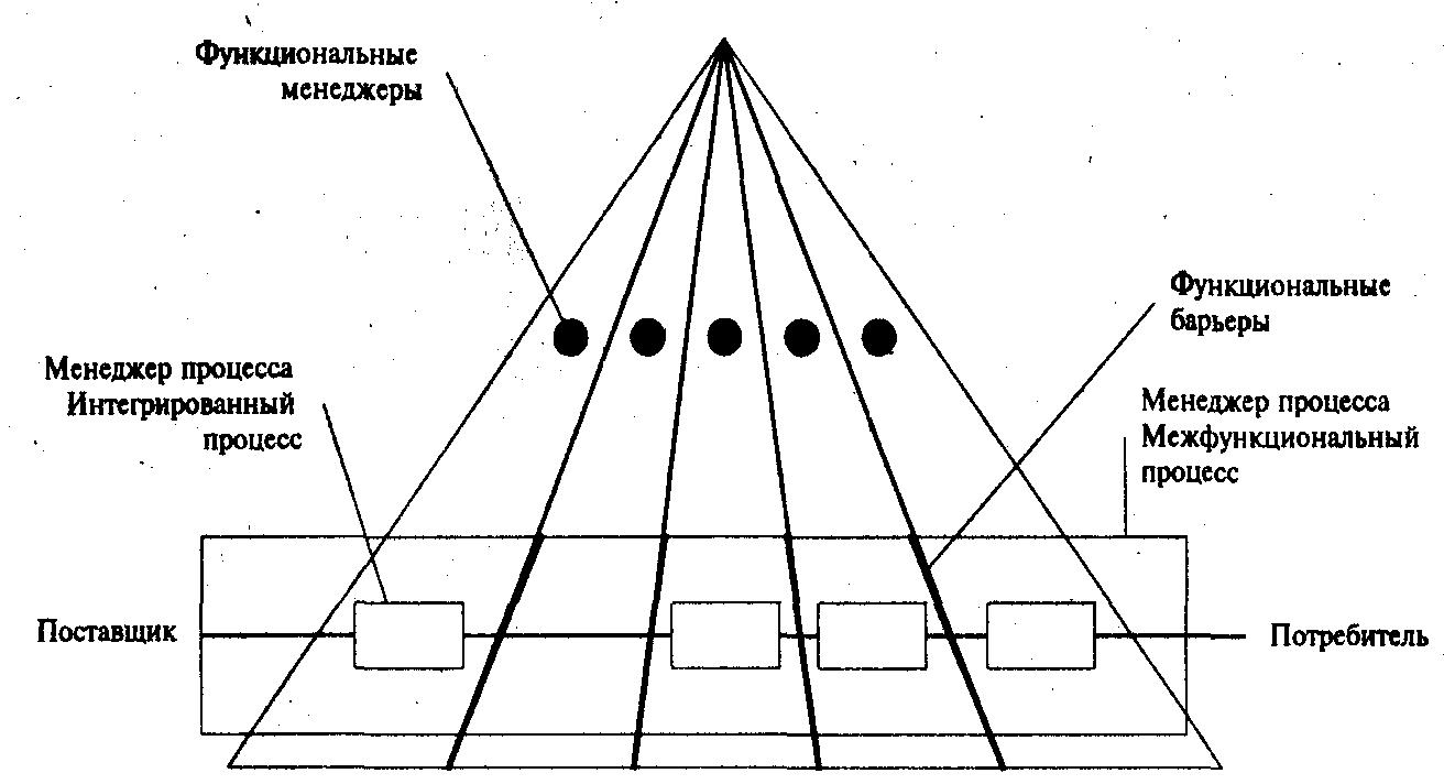 процесс эволюции звезд схема