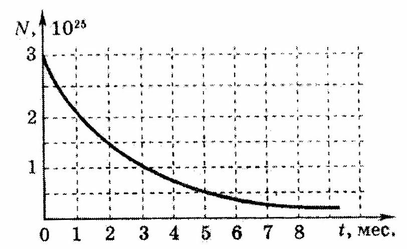 В ядре изотопа кобальта содержится