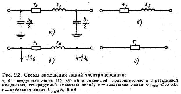 Схема замещения линии электропередачи