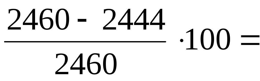 Фактическая плотность бетонной смеси это цементный раствор из цемента марки м500