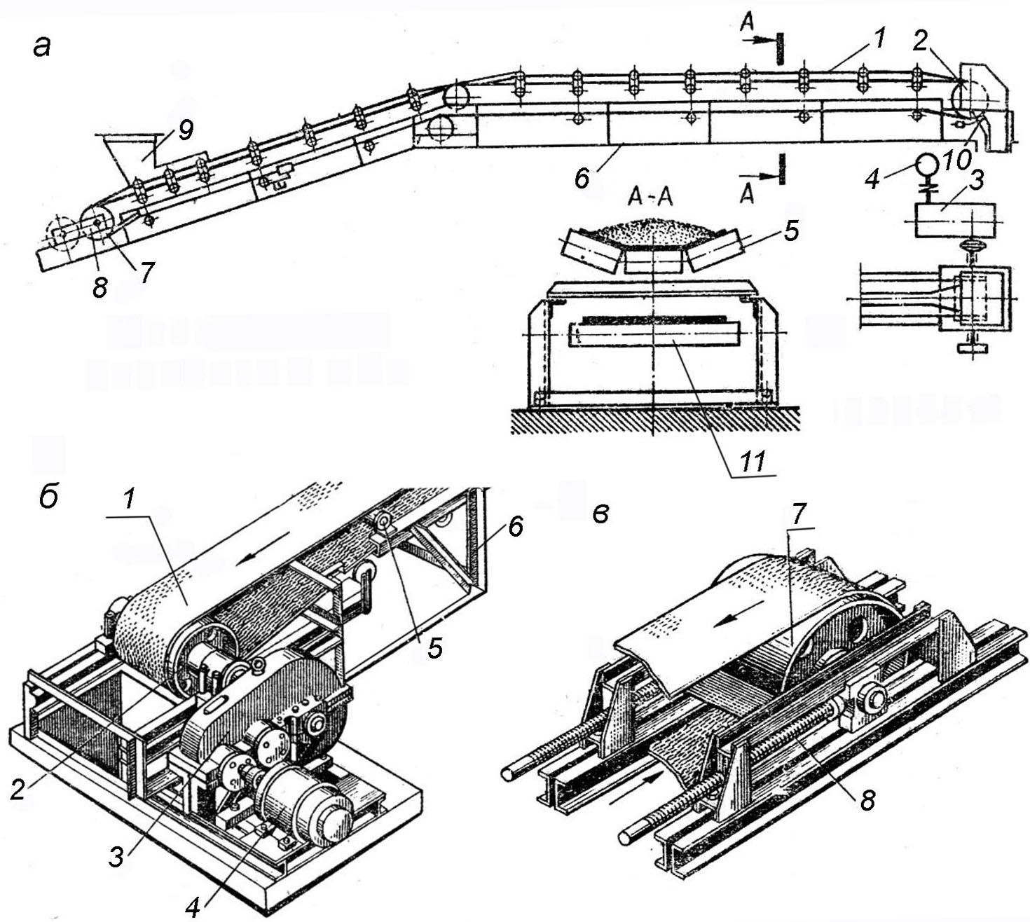 При какой длине ленточного конвейера рекомендуется применять натяжную станцию грузового типа конвейер lada granta