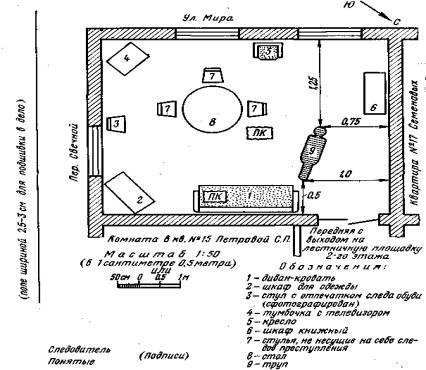 План схема места происшествия
