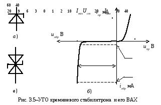 Реферат стабилитроны и стабисторы 1075