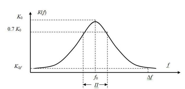 Характеристики усилителей: классификация, формулы, схемы, параметры | 304x626