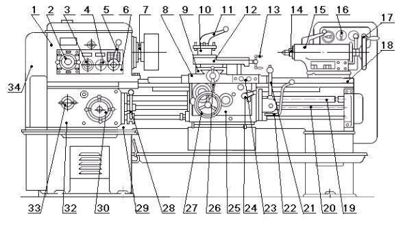 Что такое передняя бабка токарного станка
