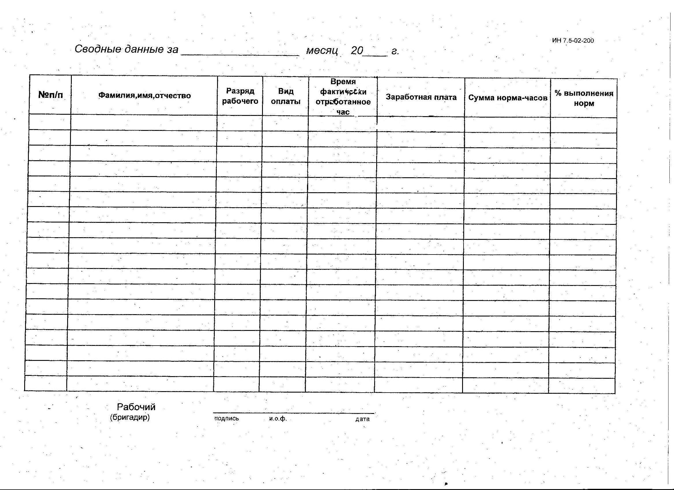 Наряд на сдельную работу Форма апк  Оборотная сторона Формы 414 АПК ООО Щекинский завод РТО