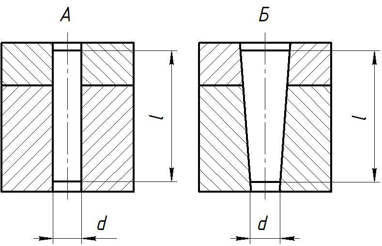 Резьбы на чертеже изображают условно а) на стержне, б) в отверстии
